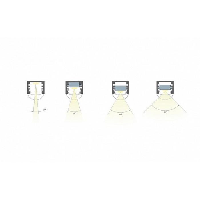 2Экран с линзой SATIN-10-90 Arlight круглой формы