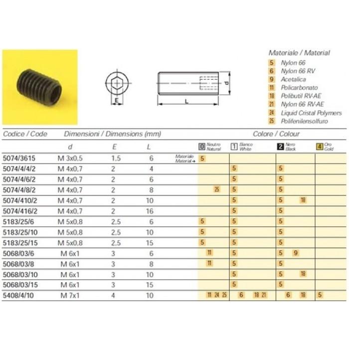 25408/4/10/26 Steab Закрутка М7х1 цвет черный под ключ