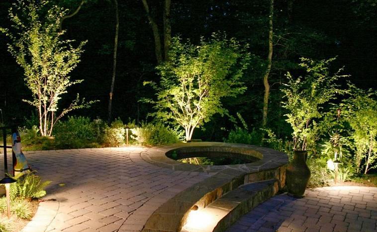 выбираем садовые светильники
